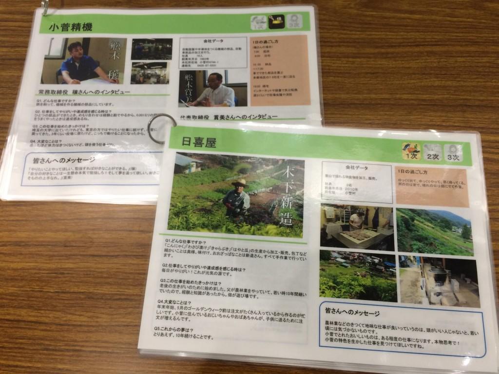 こすげ仕事図鑑